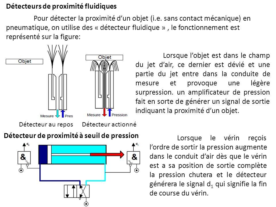 Détecteurs de proximité fluidiques Pour détecter la proximité dun objet (i.e. sans contact mécanique) en pneumatique, on utilise des « détecteur fluid