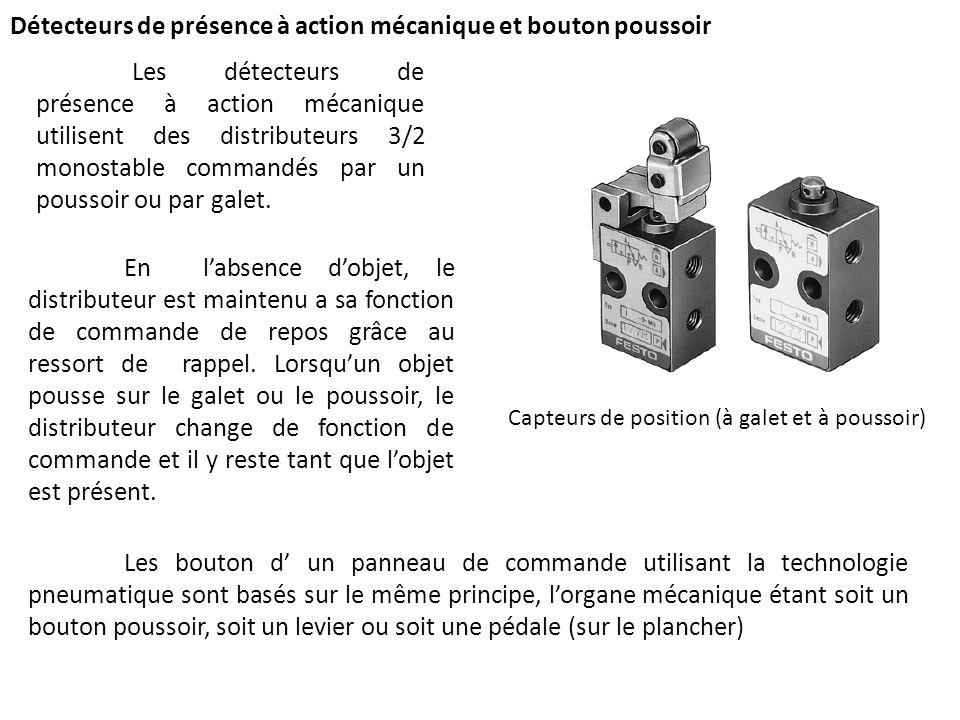 Détecteurs de présence à action mécanique et bouton poussoir Les détecteurs de présence à action mécanique utilisent des distributeurs 3/2 monostable