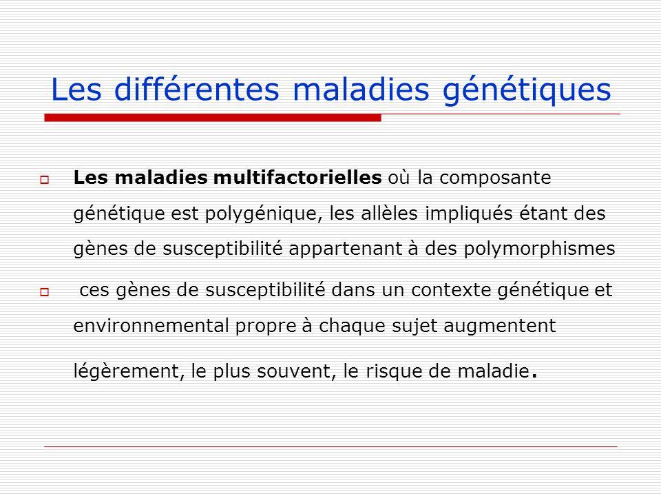 Les différentes maladies génétiques Les maladies multifactorielles où la composante génétique est polygénique, les allèles impliqués étant des gènes d