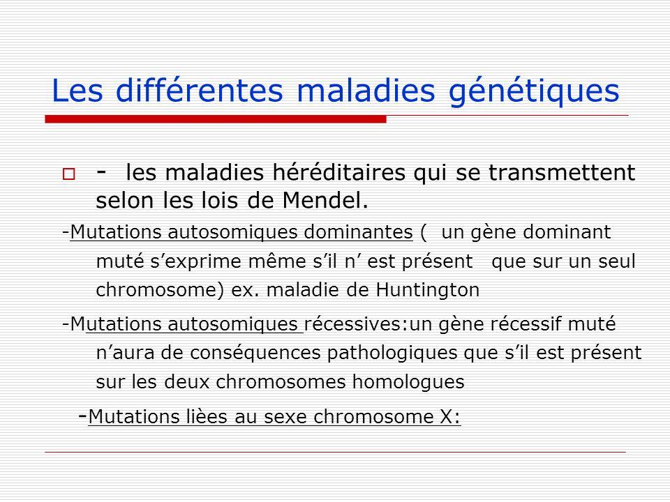Les différentes maladies génétiques - les maladies héréditaires qui se transmettent selon les lois de Mendel. -Mutations autosomiques dominantes ( un