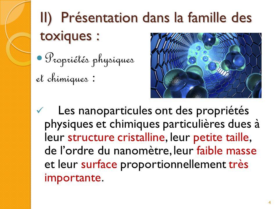 15 Une etude, a été réalisée par un groupe de chercheurs français : Émilie Brun et col.