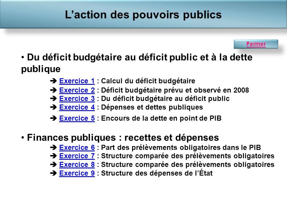 Laction des pouvoirs publics Fermer Du déficit budgétaire au déficit public et à la dette publique Exercice 1 : Calcul du déficit budgétaireExercice 1