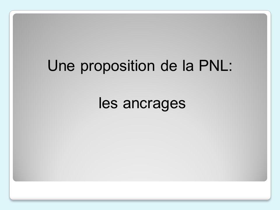 Une proposition de la PNL: les ancrages