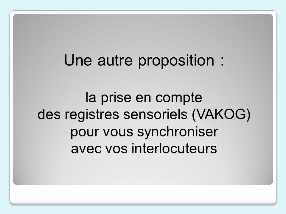Une autre proposition : la prise en compte des registres sensoriels (VAKOG) pour vous synchroniser avec vos interlocuteurs