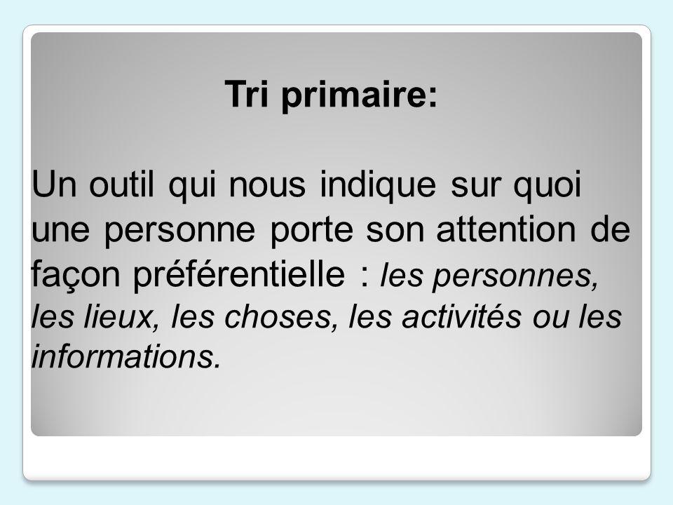 Tri primaire: Un outil qui nous indique sur quoi une personne porte son attention de façon préférentielle : les personnes, les lieux, les choses, les