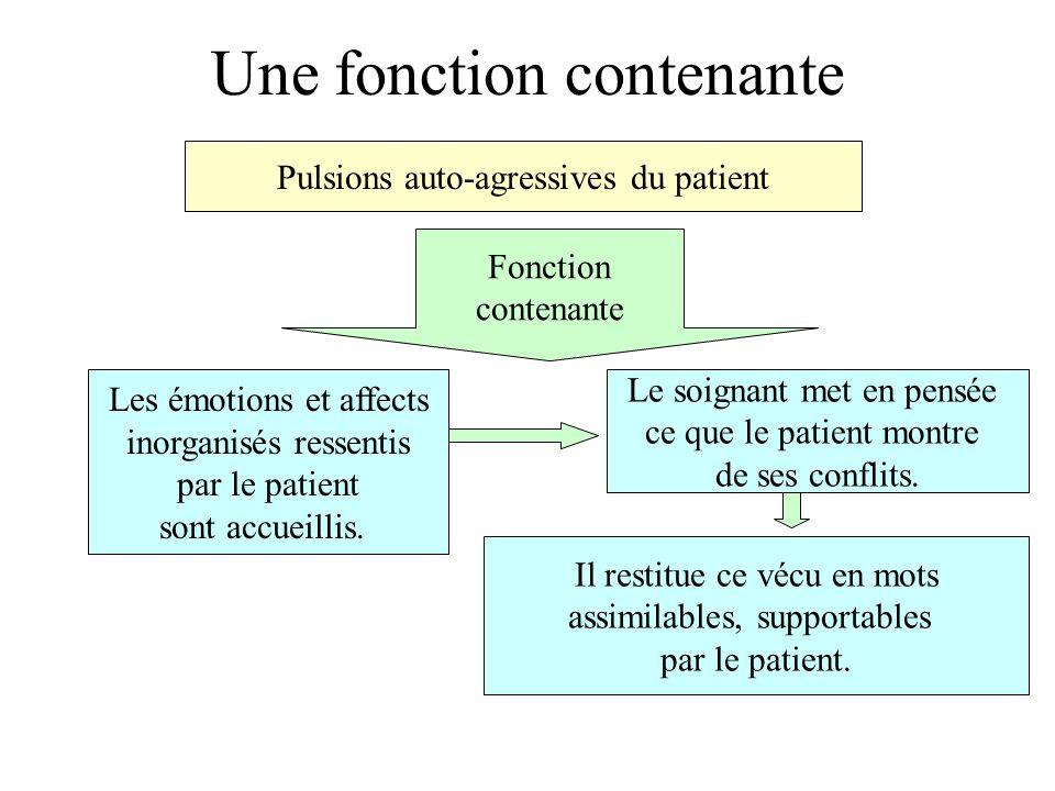 Une fonction contenante Pulsions auto-agressives du patient Fonction contenante Les émotions et affects inorganisés ressentis par le patient sont accu