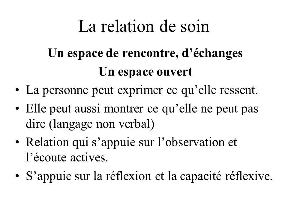 La relation de soin Cest une relation « travaillée », qui requiert formation, réflexion, temporalité, collaboration, réflexivité.