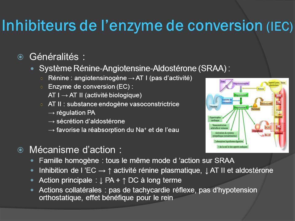 Inhibiteurs de lenzyme de conversion (IEC) Généralités : Système Rénine-Angiotensine-Aldostérone (SRAA) : Rénine : angiotensinogène AT I (pas dactivit