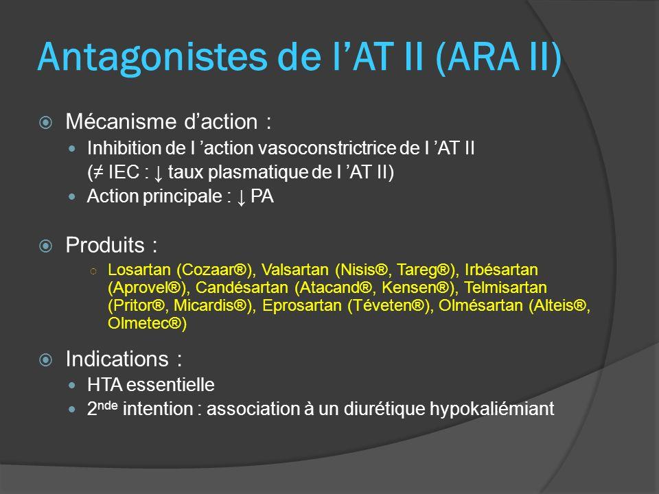 Antagonistes de lAT II (ARA II) Mécanisme daction : Inhibition de l action vasoconstrictrice de l AT II ( IEC : taux plasmatique de l AT II) Action pr