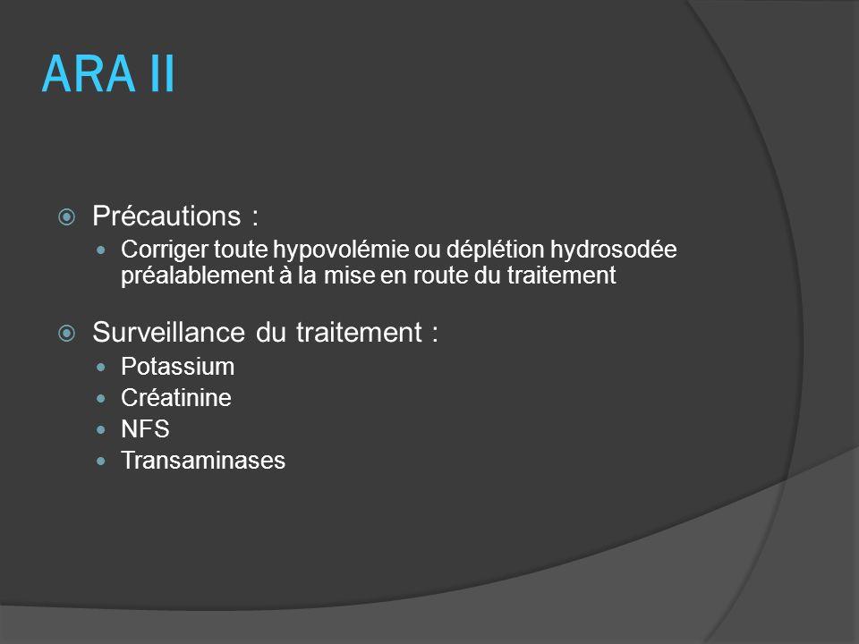ARA II Précautions : Corriger toute hypovolémie ou déplétion hydrosodée préalablement à la mise en route du traitement Surveillance du traitement : Po