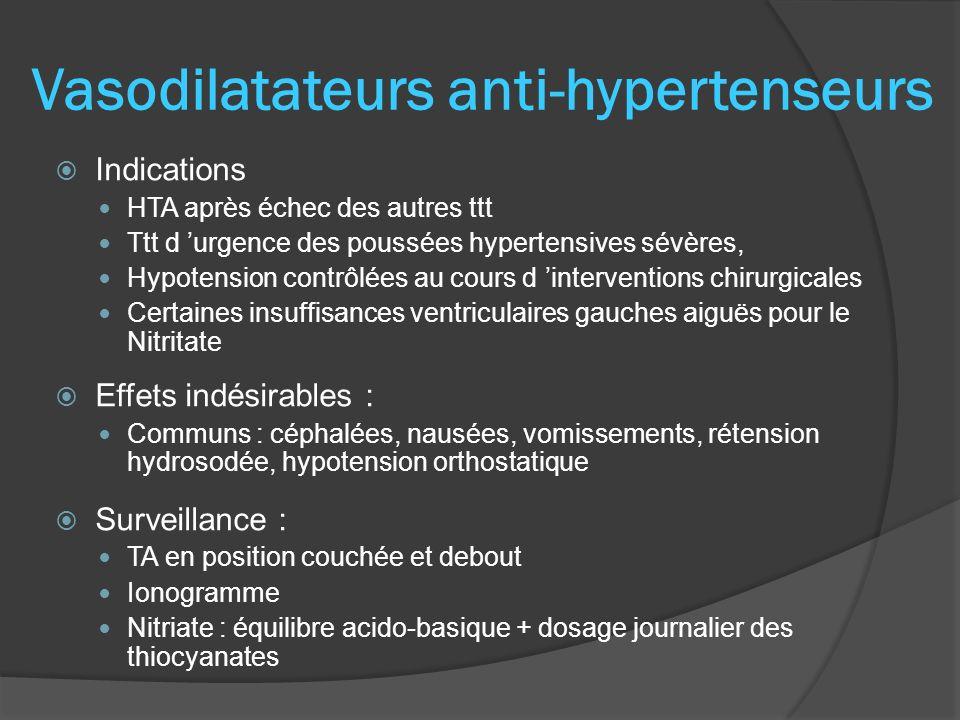 Indications HTA après échec des autres ttt Ttt d urgence des poussées hypertensives sévères, Hypotension contrôlées au cours d interventions chirurgic