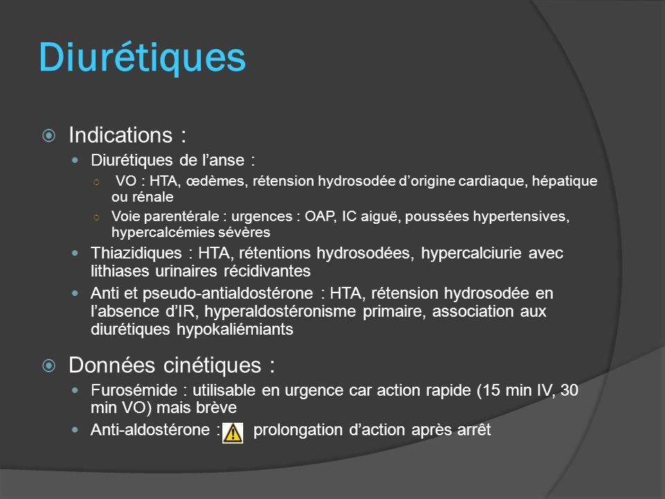 Diurétiques Indications : Diurétiques de lanse : VO : HTA, œdèmes, rétension hydrosodée dorigine cardiaque, hépatique ou rénale Voie parentérale : urg