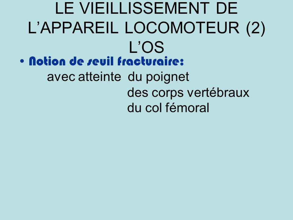 LE VIEILLISSEMENT DE LAPPAREIL LOCOMOTEUR (2) LOS Notion de seuil fracturaire: avec atteinte du poignet des corps vertébraux du col fémoral