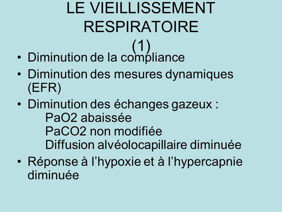 LE VIEILLISSEMENT RESPIRATOIRE (1) Diminution de la compliance Diminution des mesures dynamiques (EFR) Diminution des échanges gazeux : PaO2 abaissée PaCO2 non modifiée Diffusion alvéolocapillaire diminuée Réponse à lhypoxie et à lhypercapnie diminuée