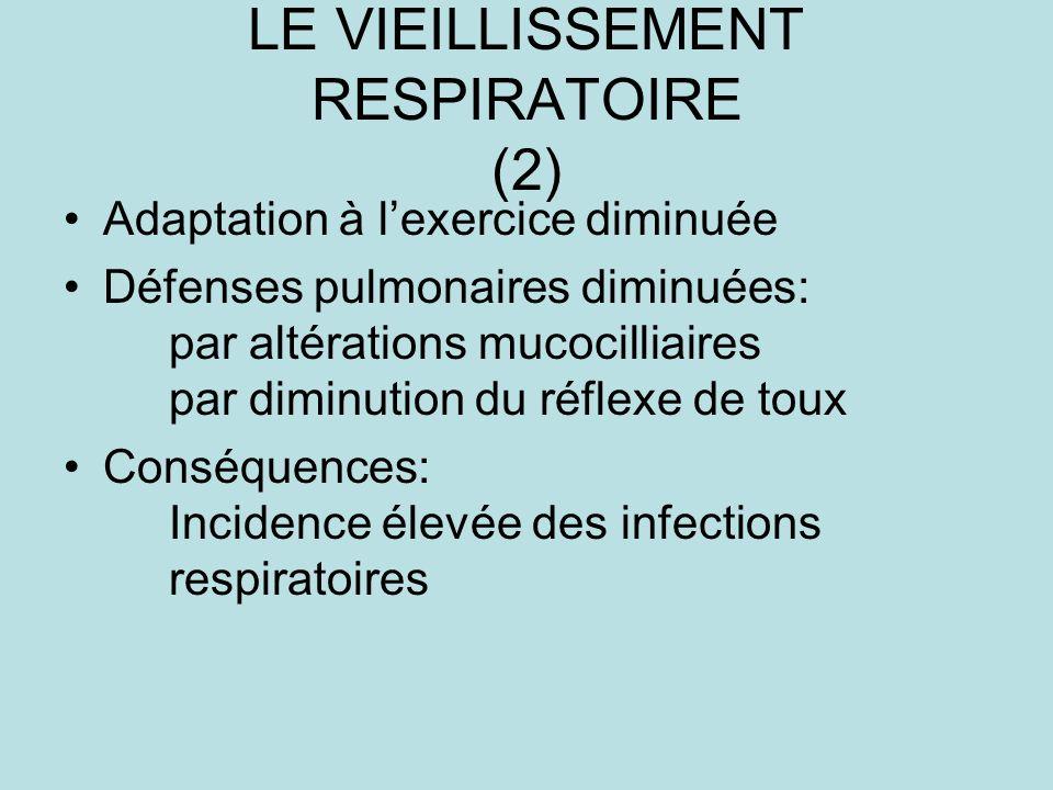 LE VIEILLISSEMENT RESPIRATOIRE (2) Adaptation à lexercice diminuée Défenses pulmonaires diminuées: par altérations mucocilliaires par diminution du réflexe de toux Conséquences: Incidence élevée des infections respiratoires