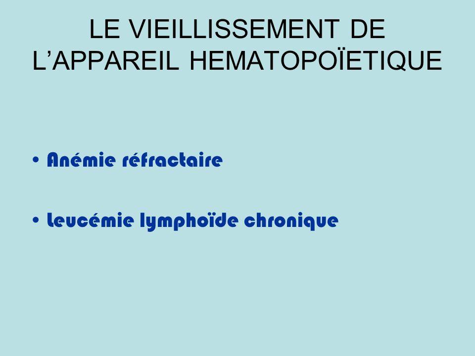 LE VIEILLISSEMENT DE LAPPAREIL HEMATOPOÏETIQUE Anémie réfractaire Leucémie lymphoïde chronique