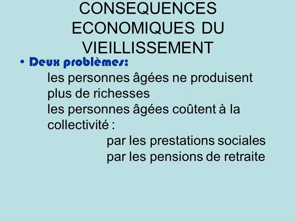 CONSEQUENCES ECONOMIQUES DU VIEILLISSEMENT Deux problèmes: les personnes âgées ne produisent plus de richesses les personnes âgées coûtent à la collectivité : par les prestations sociales par les pensions de retraite