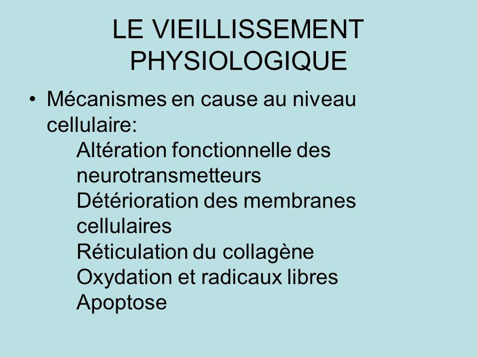 LE VIEILLISSEMENT PHYSIOLOGIQUE Mécanismes en cause au niveau cellulaire: Altération fonctionnelle des neurotransmetteurs Détérioration des membranes cellulaires Réticulation du collagène Oxydation et radicaux libres Apoptose