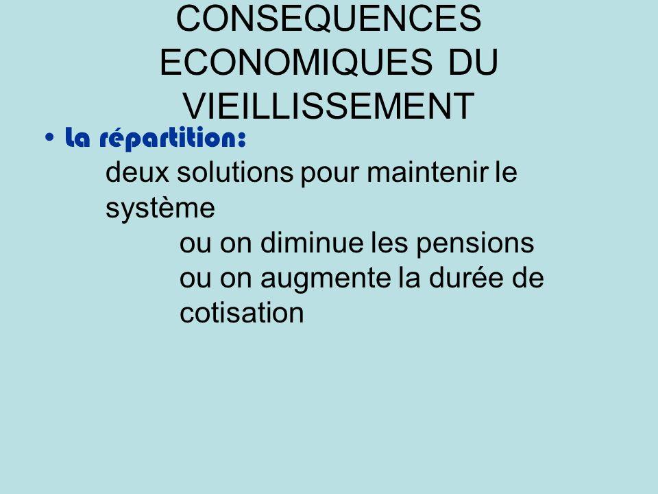 CONSEQUENCES ECONOMIQUES DU VIEILLISSEMENT La répartition: deux solutions pour maintenir le système ou on diminue les pensions ou on augmente la durée de cotisation