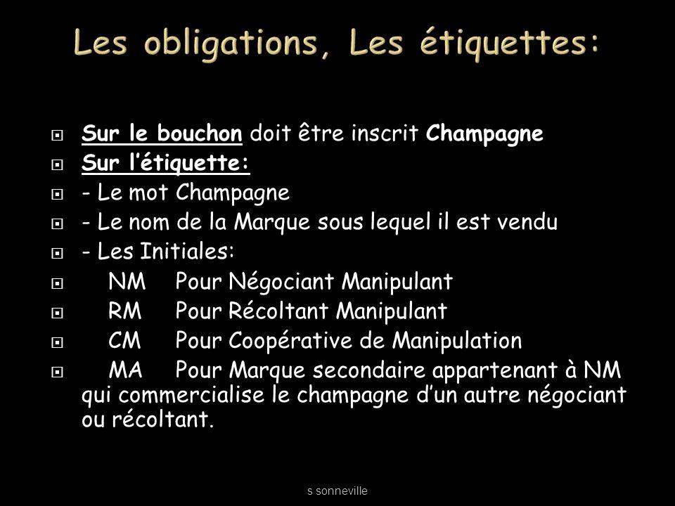 Sur le bouchon doit être inscrit Champagne Sur létiquette: - Le mot Champagne - Le nom de la Marque sous lequel il est vendu - Les Initiales: NMPour N