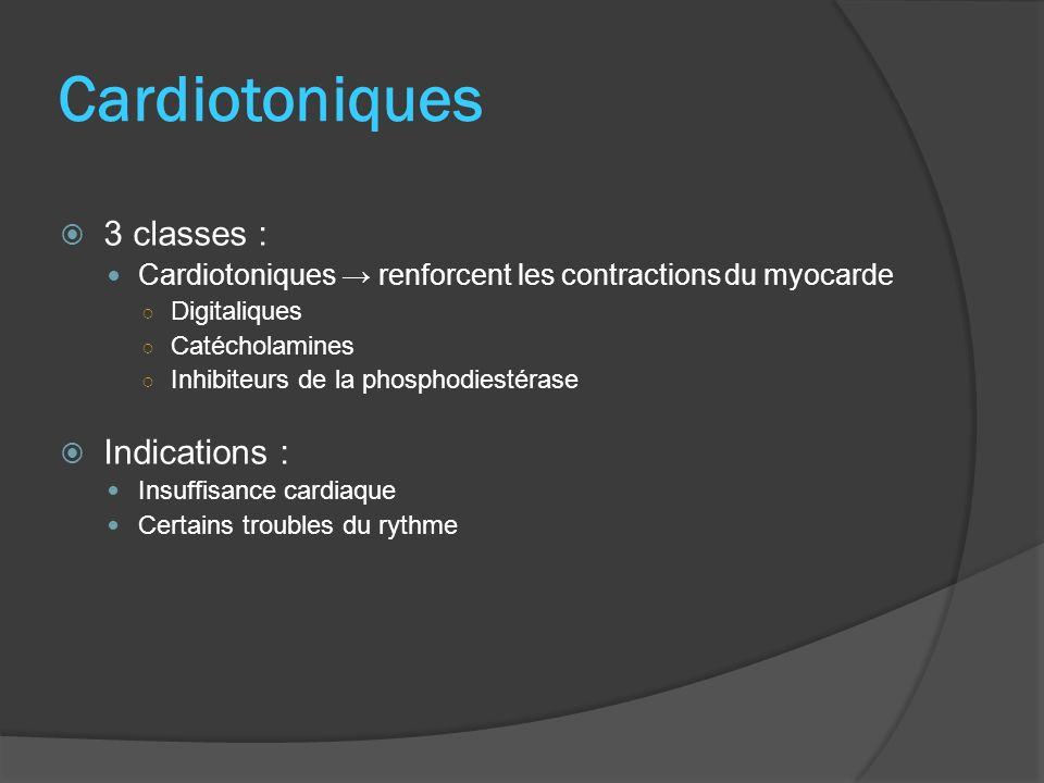 Généralités : Digitaliques = Hétérosides cardiotoniques Origine végétale Mécanisme daction : Action principale : contractions myocarde rythme cardiaque conduction auriculo-ventriculaire résistances artérielles Actions collatérales : Diurétique Digitaliques