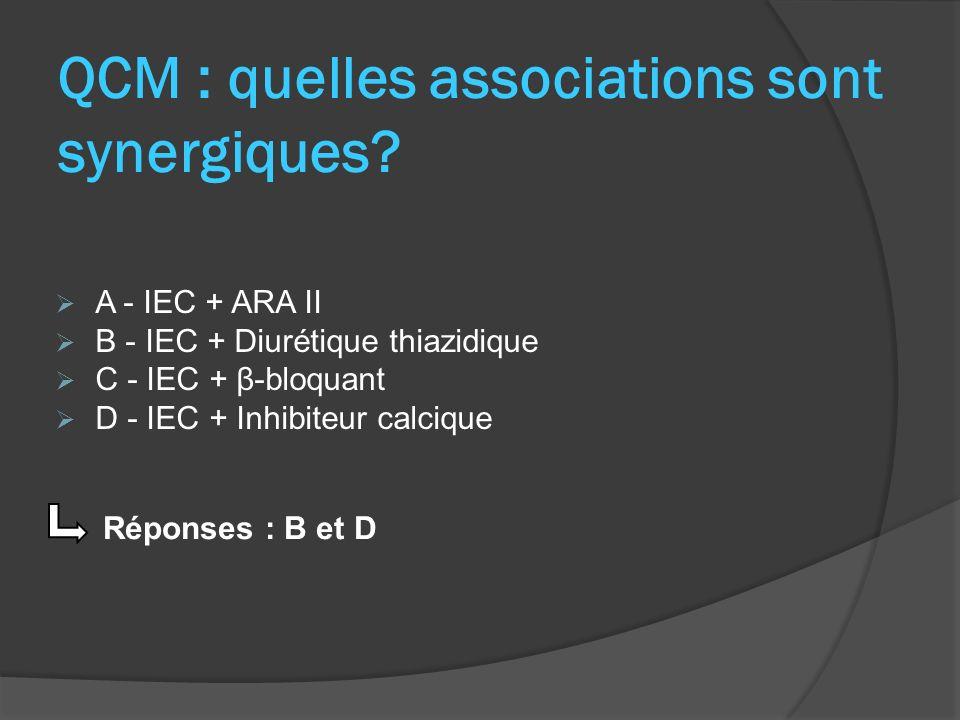 QCM : quelles associations sont déconseillées.