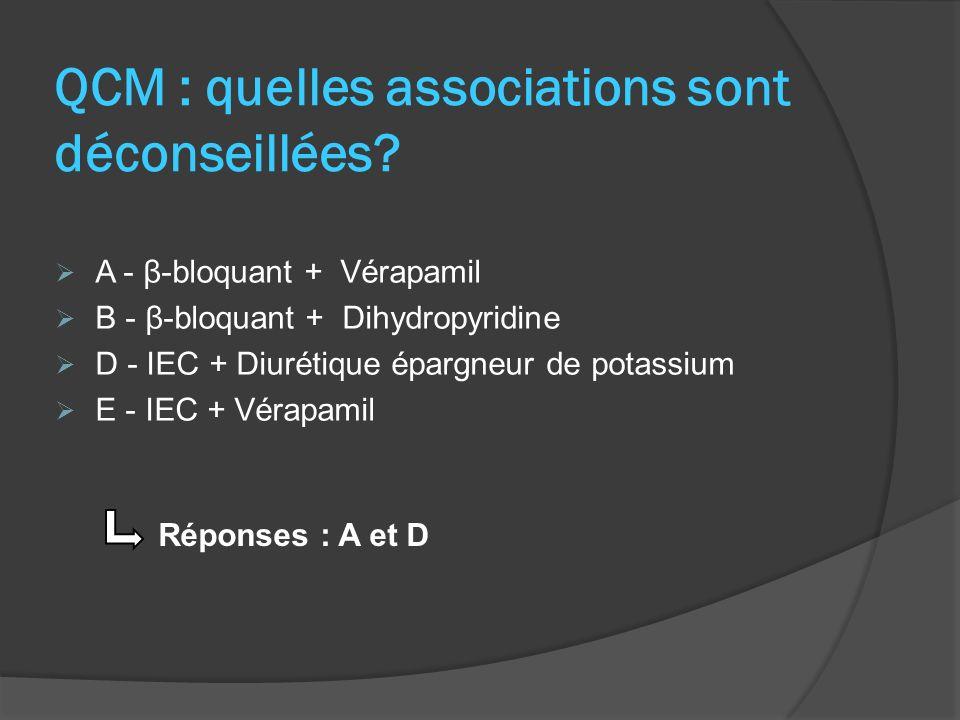 QCM : quels antihypertenseurs peuvent être utilisés chez lIR sans précaution particulière.