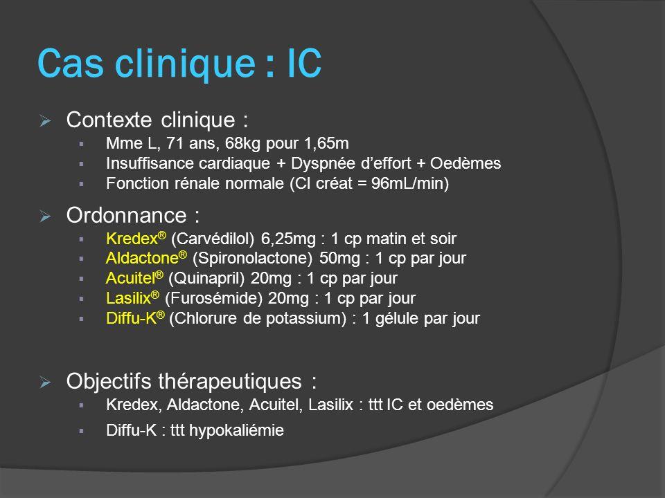 Cas clinique : IC Surveillance ttt : TA, FC Kaliémie Natrémie Fonction rénale Points critiques : Lasilix + Aldactone + Acuitel + Diffu-K risque de dyskaliémie suivi régulier : kaliémie et fonction rénale Lasilix + Aldactone + Acuitel + Kredex risque dhypotension (orthostatique) surveillance TA β-bloquants arrêt progressif du ttt (pallier de 15 jours)