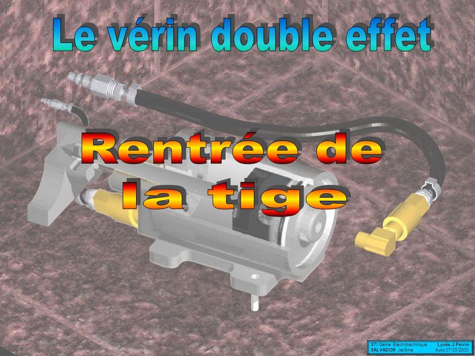 STI Génie Electrotechnique Lycée J.Perrin SALVADOR Jérôme Auto 07/03/2000