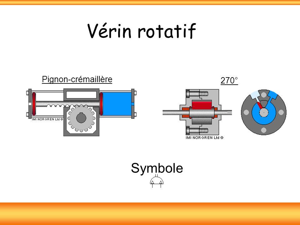Symbole Vérin rotatif 270° Pignon-crémaillère