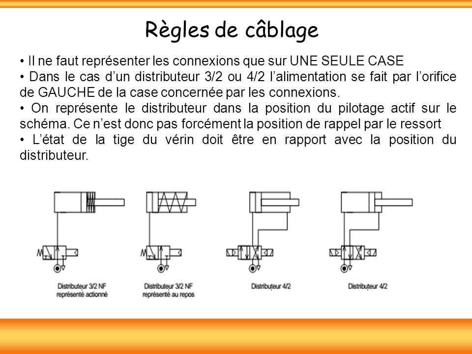 Règles de câblage Il ne faut représenter les connexions que sur UNE SEULE CASE Dans le cas dun distributeur 3/2 ou 4/2 lalimentation se fait par lorifice de GAUCHE de la case concernée par les connexions.