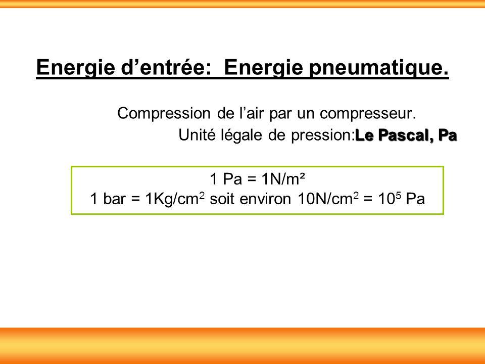 Energie dentrée: Energie pneumatique. Compression de lair par un compresseur. Unité légale de pression: 1 Pa = 1N/m² 1 bar = 1Kg/cm 2 soit environ 10N