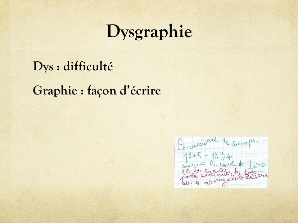 Dysgraphie Dys : difficulté Graphie : façon décrire