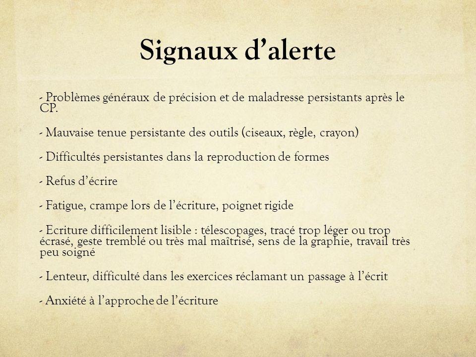 Signaux dalerte - Problèmes généraux de précision et de maladresse persistants après le CP. - Mauvaise tenue persistante des outils (ciseaux, règle, c