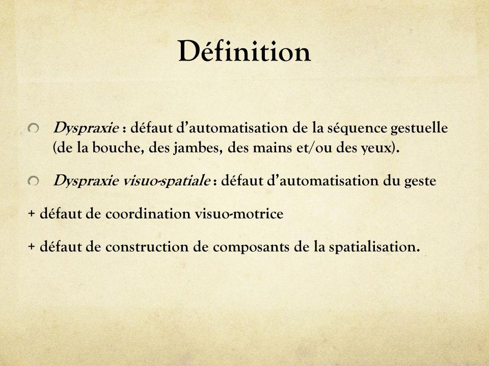 Définition Dyspraxie : défaut dautomatisation de la séquence gestuelle (de la bouche, des jambes, des mains et/ou des yeux). Dyspraxie visuo-spatiale