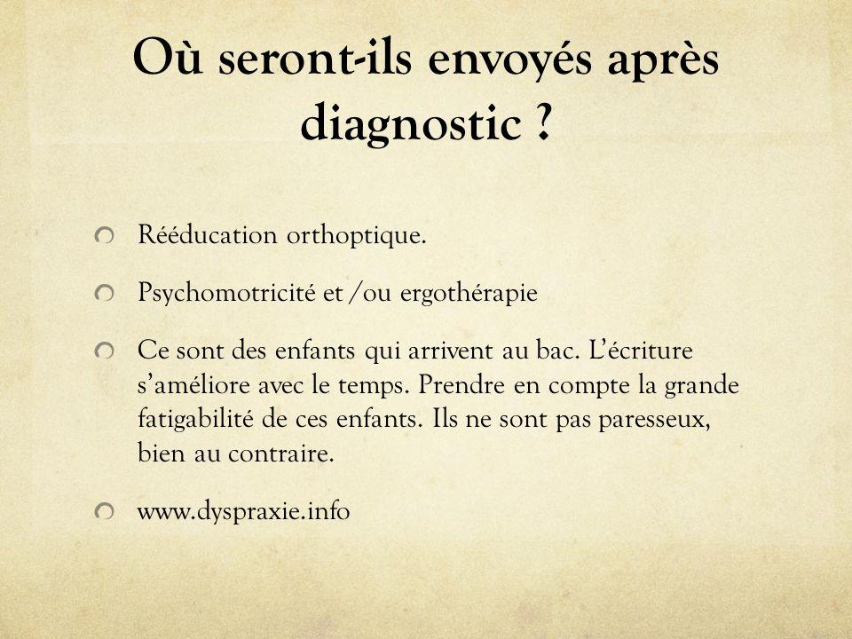 Où seront-ils envoyés après diagnostic ? Rééducation orthoptique. Psychomotricité et /ou ergothérapie Ce sont des enfants qui arrivent au bac. Lécritu