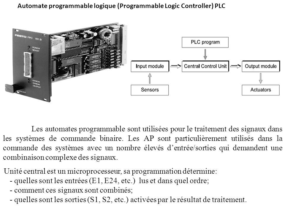 Automate programmable logique (Programmable Logic Controller) PLC Les automates programmable sont utilisées pour le traitement des signaux dans les sy