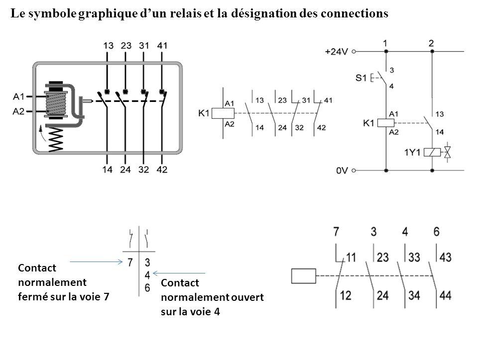 Le symbole graphique dun relais et la désignation des connections Contact normalement fermé sur la voie 7 Contact normalement ouvert sur la voie 4