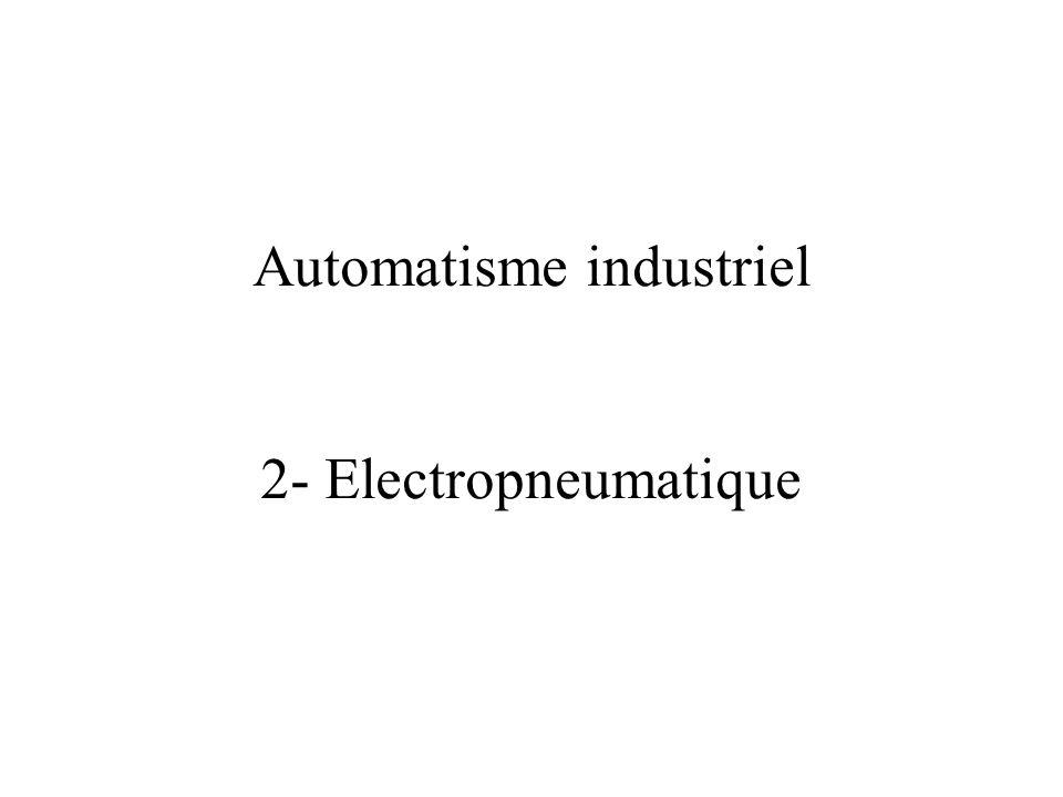 Composants pneumatique Passage du signal Le flux du signal dans un système pneumatique Section de commande pneumatique Section de puissance pneumatique