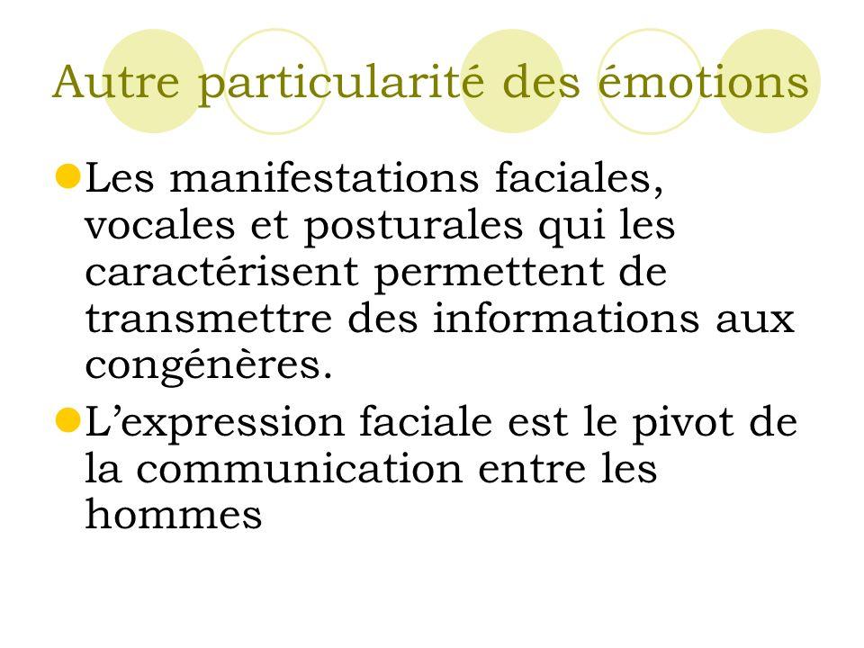 Autre particularité des émotions Les manifestations faciales, vocales et posturales qui les caractérisent permettent de transmettre des informations aux congénères.
