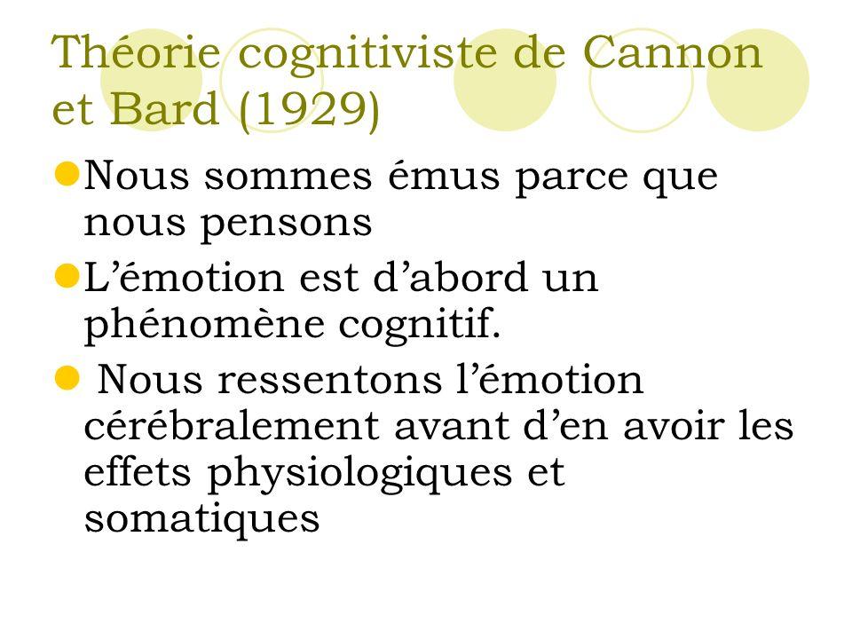 Théorie cognitiviste de Cannon et Bard (1929) Nous sommes émus parce que nous pensons Lémotion est dabord un phénomène cognitif.