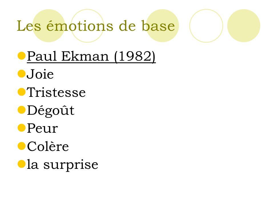 Les émotions de base Paul Ekman (1982) Joie Tristesse Dégoût Peur Colère la surprise