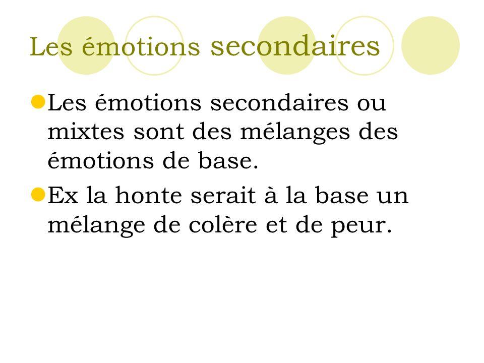 Les émotions secondaires Les émotions secondaires ou mixtes sont des mélanges des émotions de base.