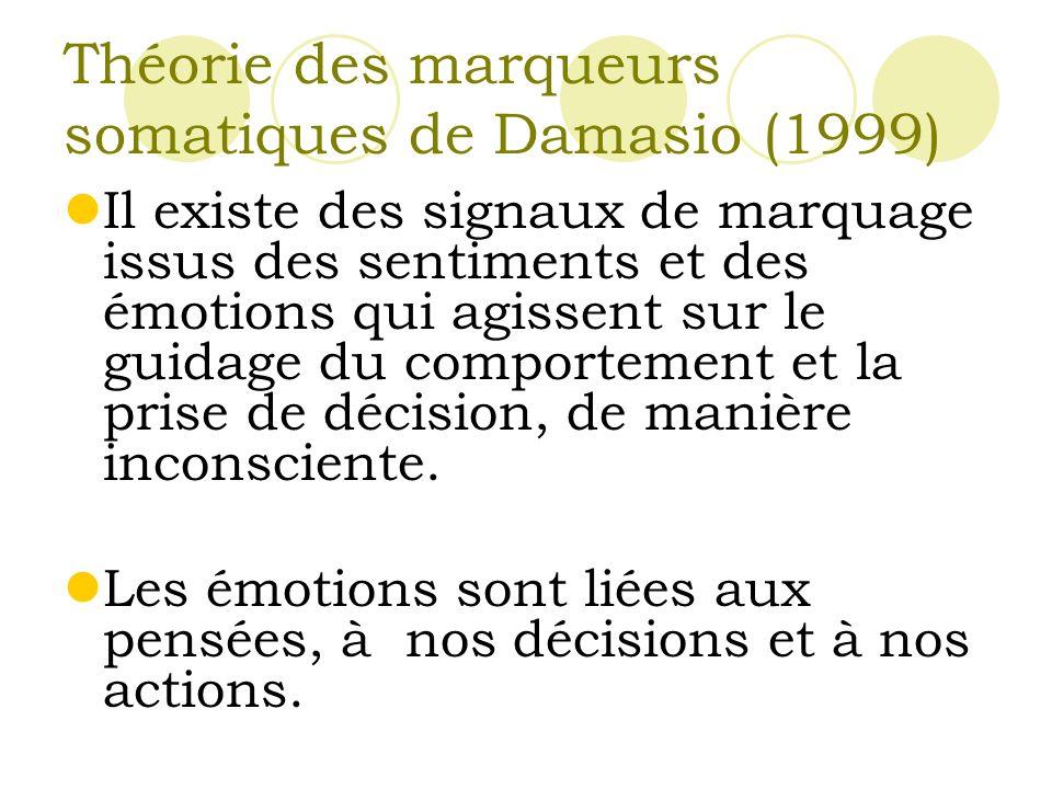 Théorie des marqueurs somatiques de Damasio (1999) Il existe des signaux de marquage issus des sentiments et des émotions qui agissent sur le guidage du comportement et la prise de décision, de manière inconsciente.