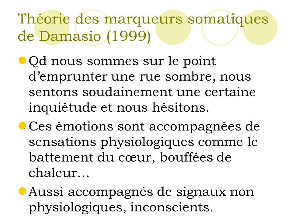 Théorie des marqueurs somatiques de Damasio (1999) Qd nous sommes sur le point demprunter une rue sombre, nous sentons soudainement une certaine inquiétude et nous hésitons.