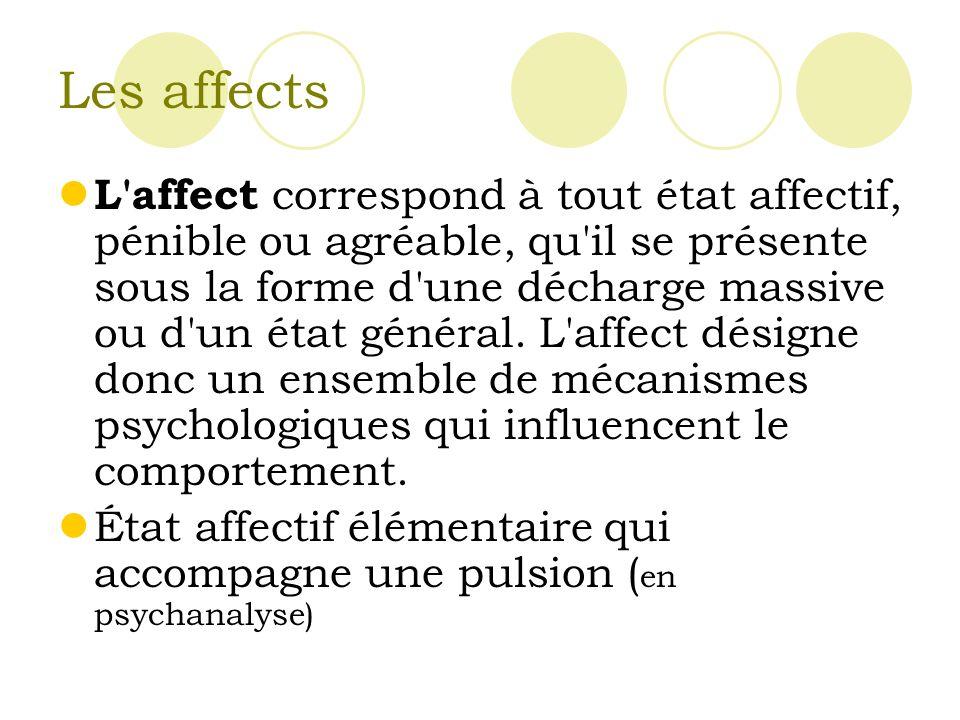 Les affects L affect correspond à tout état affectif, pénible ou agréable, qu il se présente sous la forme d une décharge massive ou d un état général.