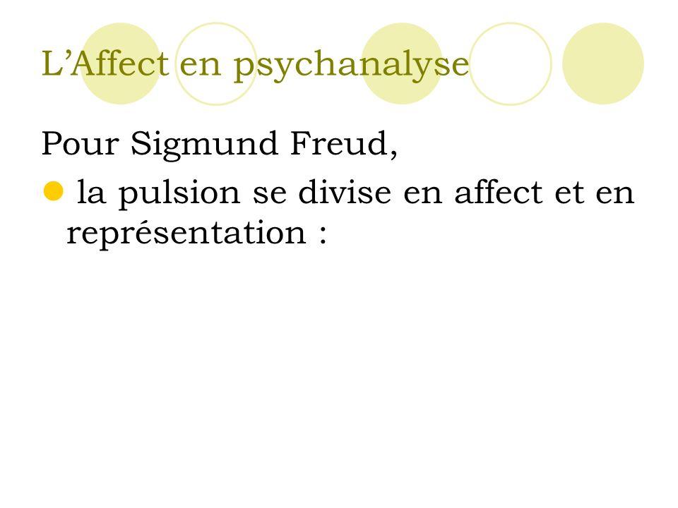 LAffect en psychanalyse Pour Sigmund Freud, la pulsion se divise en affect et en représentation :