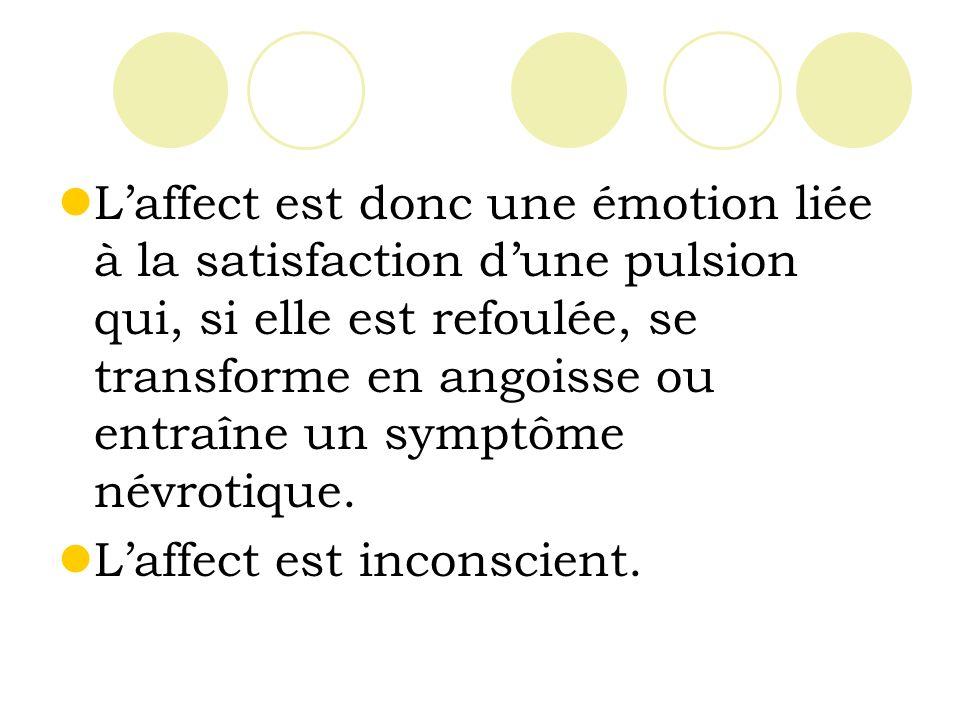 Laffect est donc une émotion liée à la satisfaction dune pulsion qui, si elle est refoulée, se transforme en angoisse ou entraîne un symptôme névrotique.