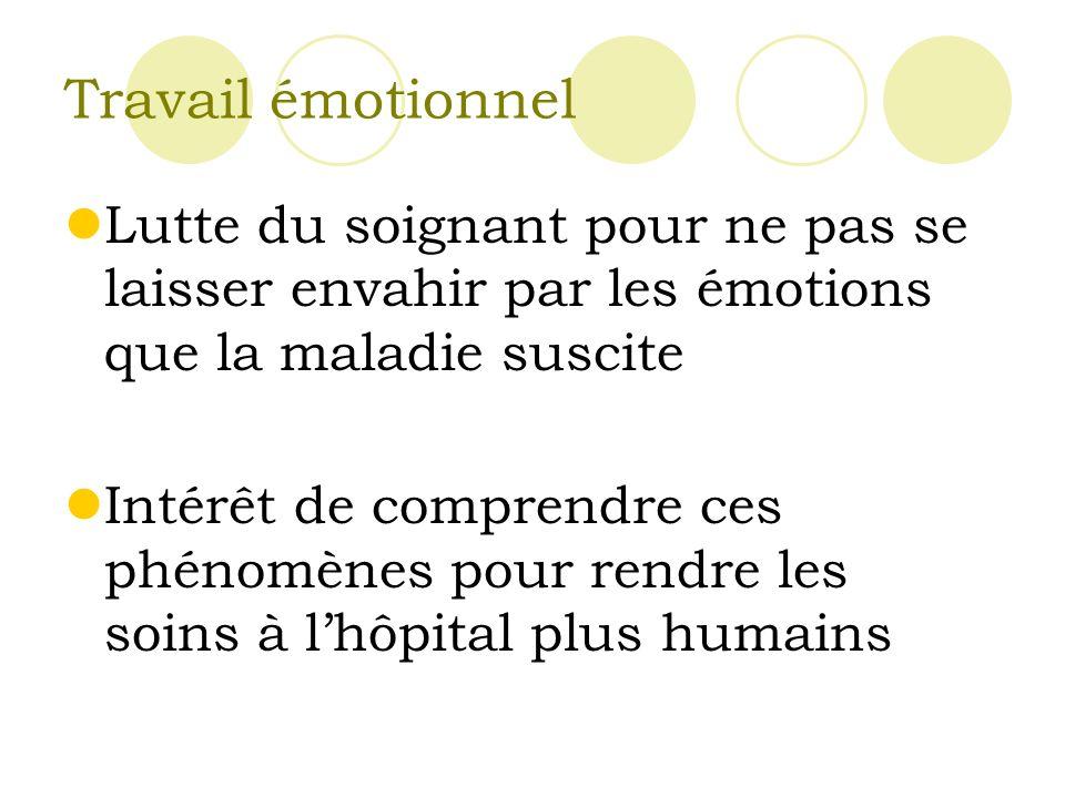 Travail émotionnel Lutte du soignant pour ne pas se laisser envahir par les émotions que la maladie suscite Intérêt de comprendre ces phénomènes pour rendre les soins à lhôpital plus humains