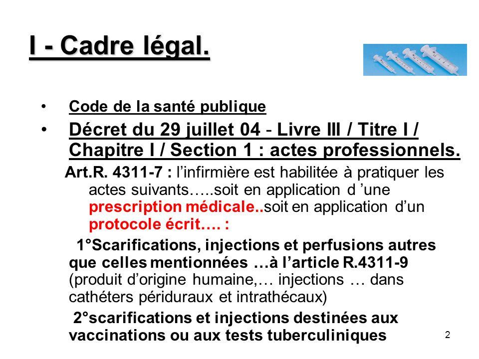 2 I - Cadre légal. Code de la santé publique Décret du 29 juillet 04 - Livre III / Titre I / Chapitre I / Section 1 : actes professionnels. Art.R. 431
